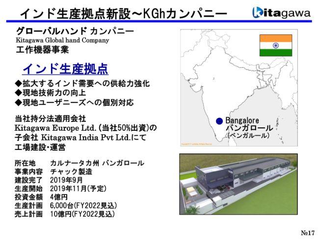 北川鉄工所、通期は増収増益で着地 チャックの需要拡大に対応するためインドに生産拠点を新設中