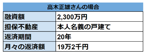 jirei1-500-187