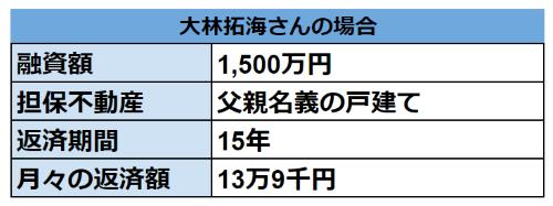 jirei2-500-187