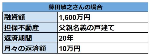 jirei3-500-187