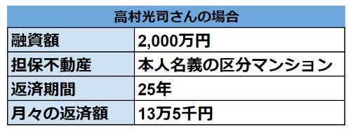 jirei4-500-187