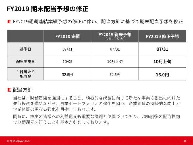 エイチーム、「三国BASSA!!」の開発費等で4億3,200万円の特損を計上 通期業績予想を下方修正