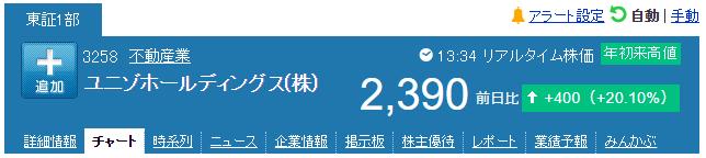 【出典】Yahoo!ファイナンス