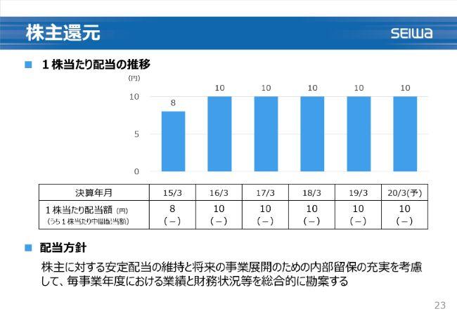 星和電機、通期は減収減益 民需関連は好調も公共投資関連での減収影響から大幅な減益に