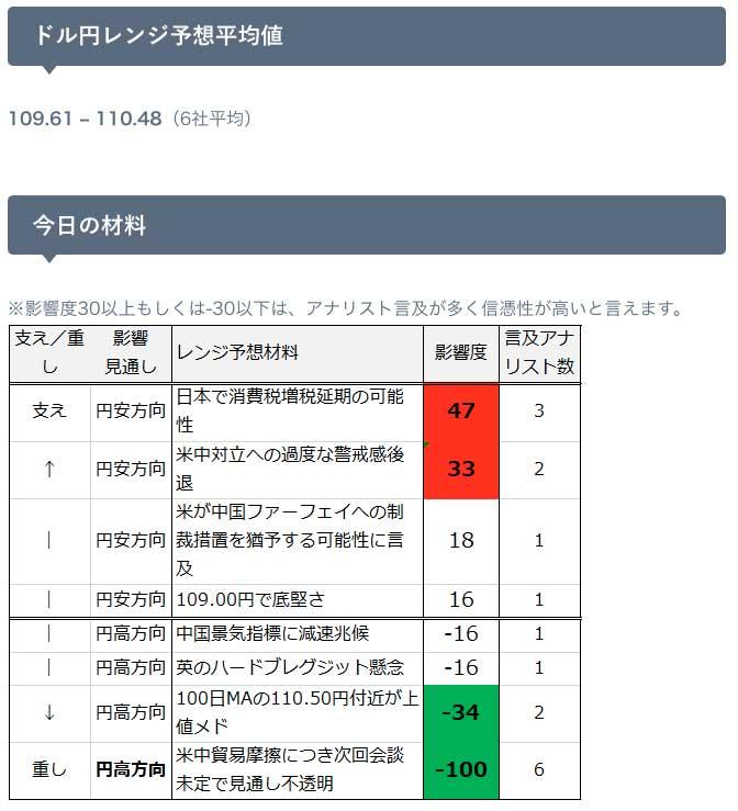 レポートサンプル(2019年5月20日配信)
