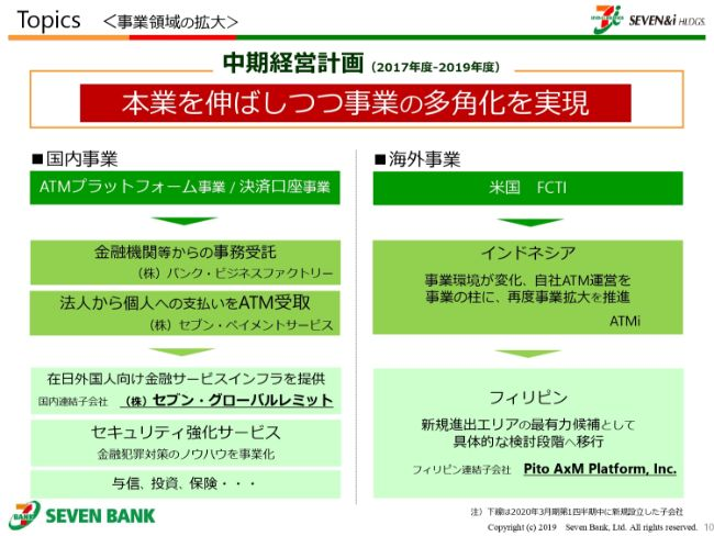 セブン銀行、アメリカ子会社が黒字達成で収益に貢献 1Q連結決算は増収増益に