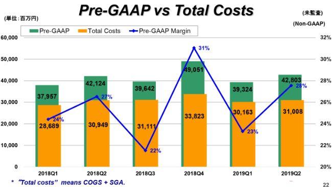 トレンドマイクロ、2Qも北米での売上減少が続く 下期以降は単品の製品販売からの転換を推進