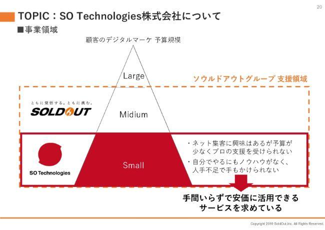 ソウルドアウト、2Qは売上前年同期比20.1%増で回復基調 子会社設立でソフトウェア事業本格化