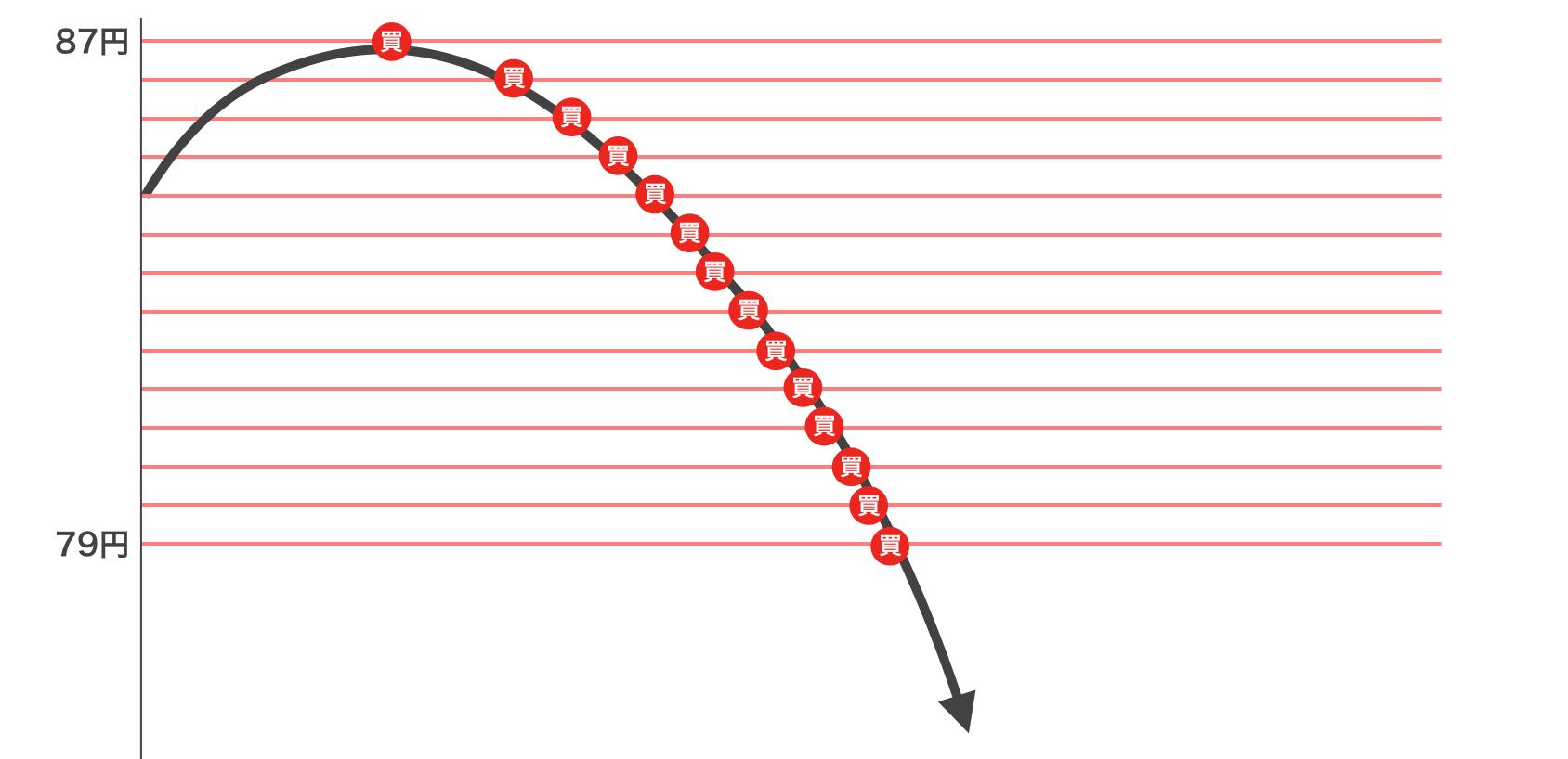 1909_toraripi_chart3