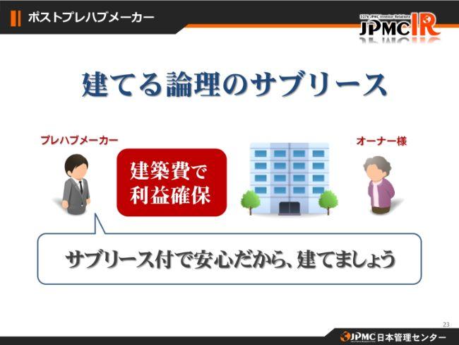 日本管理センター、2Qは増収減益 ストック収益の成長により売上は上場以来8期連続で増加