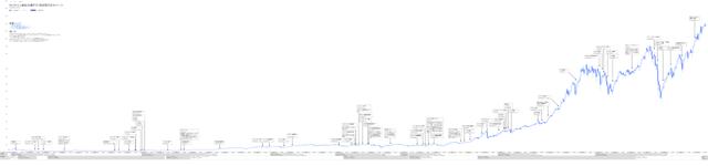 出典:チャート全体像イメージ‐BaseViews ※リンクから拡大チャートが見られます