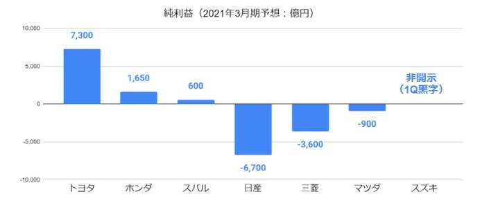 200815_kakoi_car_1