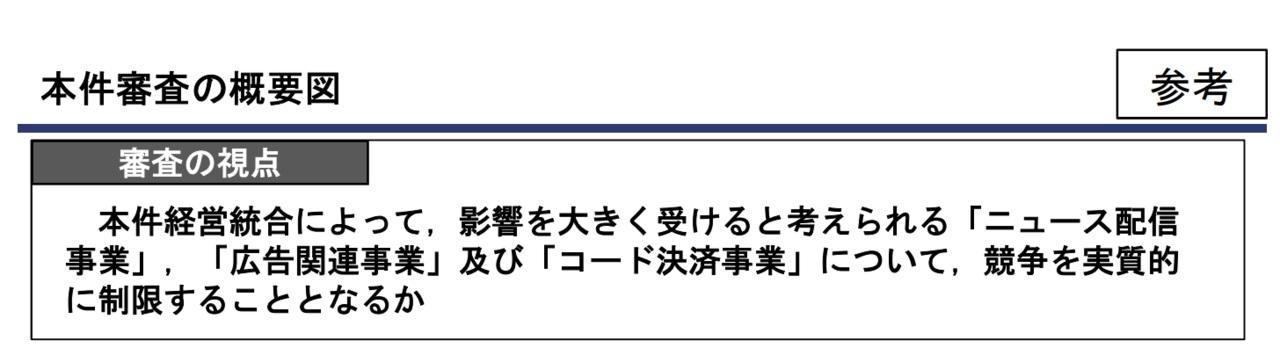 出典:公正取引委員会プレスリリース(2020年8月4日配信)