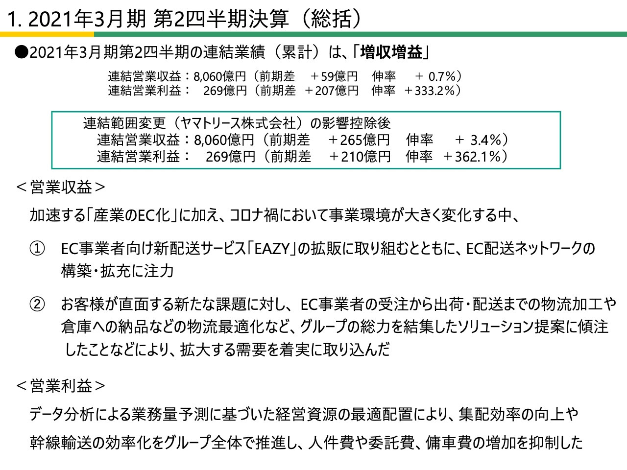 ヤマトHD、2Qは増収増益 ソリューション提案等が結実し連結営業利益は前年比+362.1%と伸長