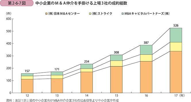 出典:中小企業庁