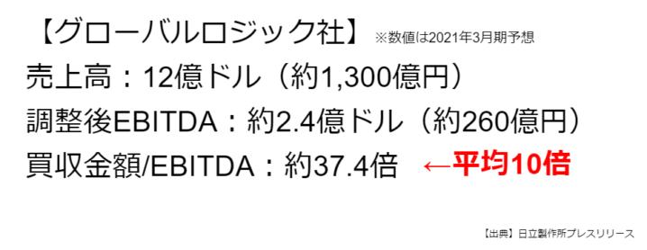 210407_hitachi_1