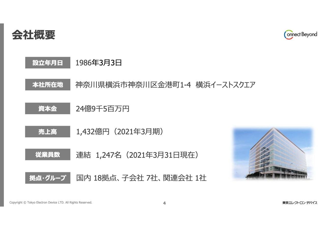 東京エレクトロンデバイス、中期経営計画「VISION2025」が始動 事業多様化で持続的成長の実現へ
