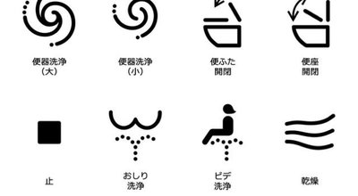 pictogram copy