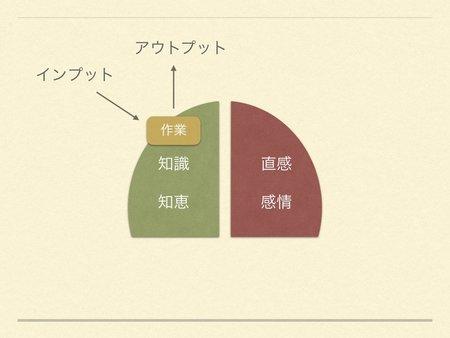Waseda.010