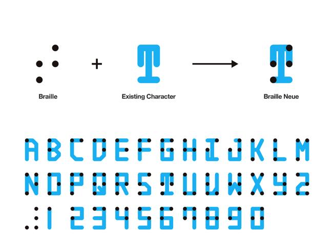 braille_neue copy