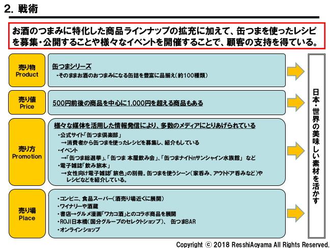 図表2「国分戦術」