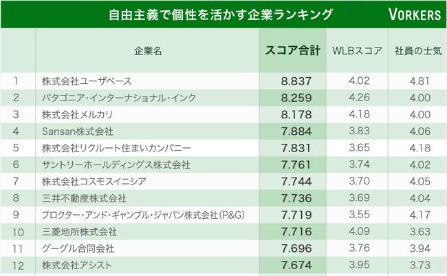 ranking_51