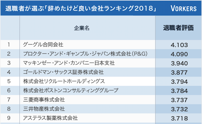 ranking_52_2