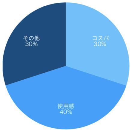zukai20180903-1