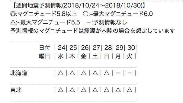 スクリーンショット 2018-10-26 11.57.06
