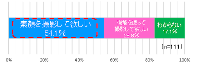 sub18