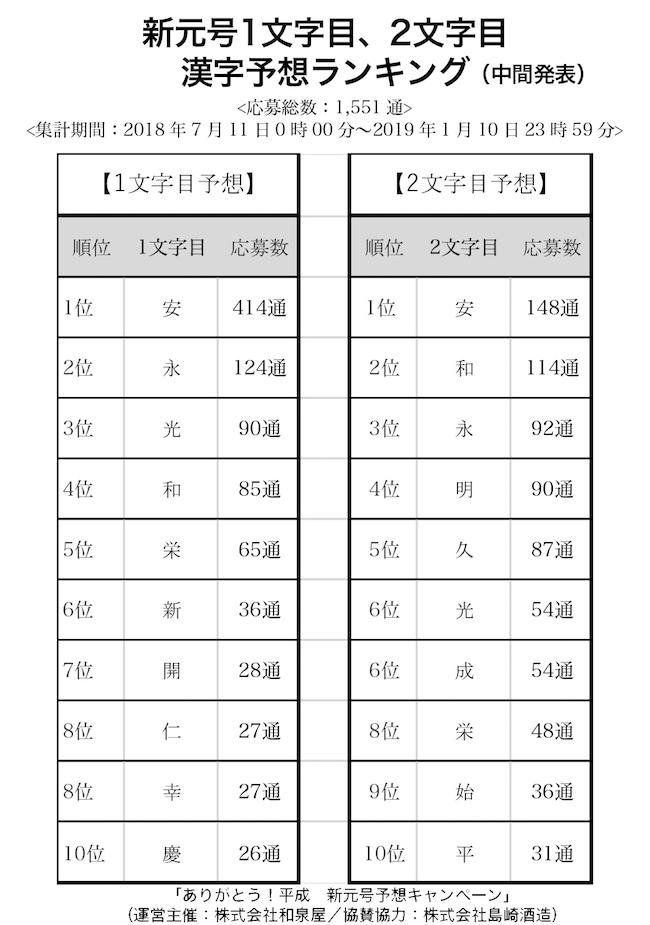 shin_gengou_00010