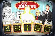 【クイズ】月収3万円UPを狙える「副業の大本命」って?得する働き方改革