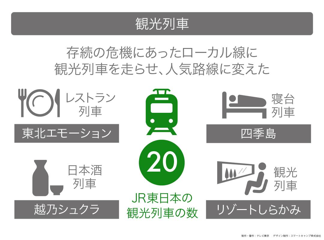 カンブリア_JR東日本②_01