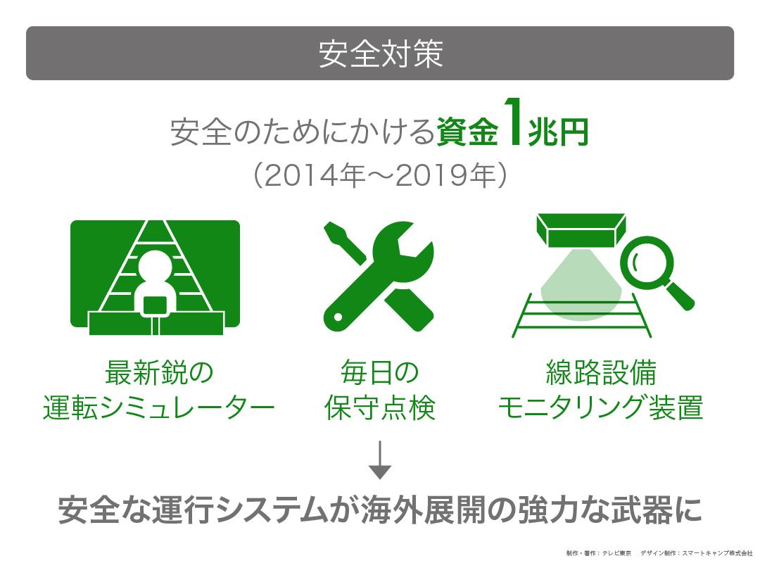 カンブリア_JR東日本②_03