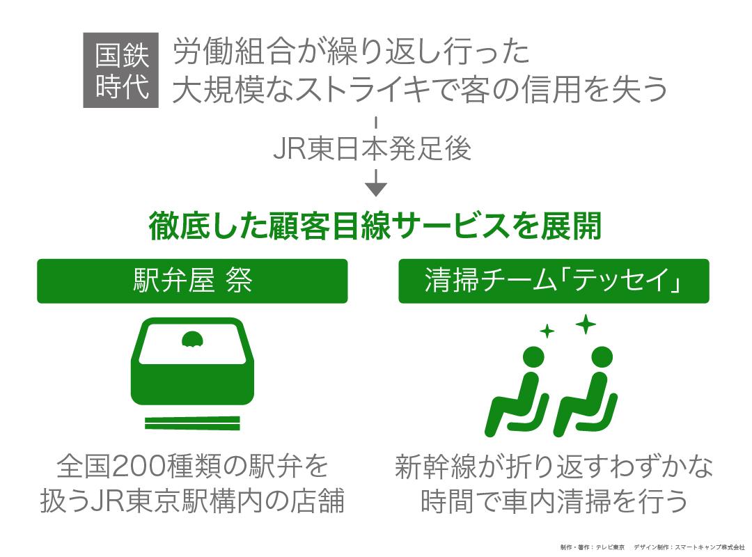 カンブリア_JR東日本①_03
