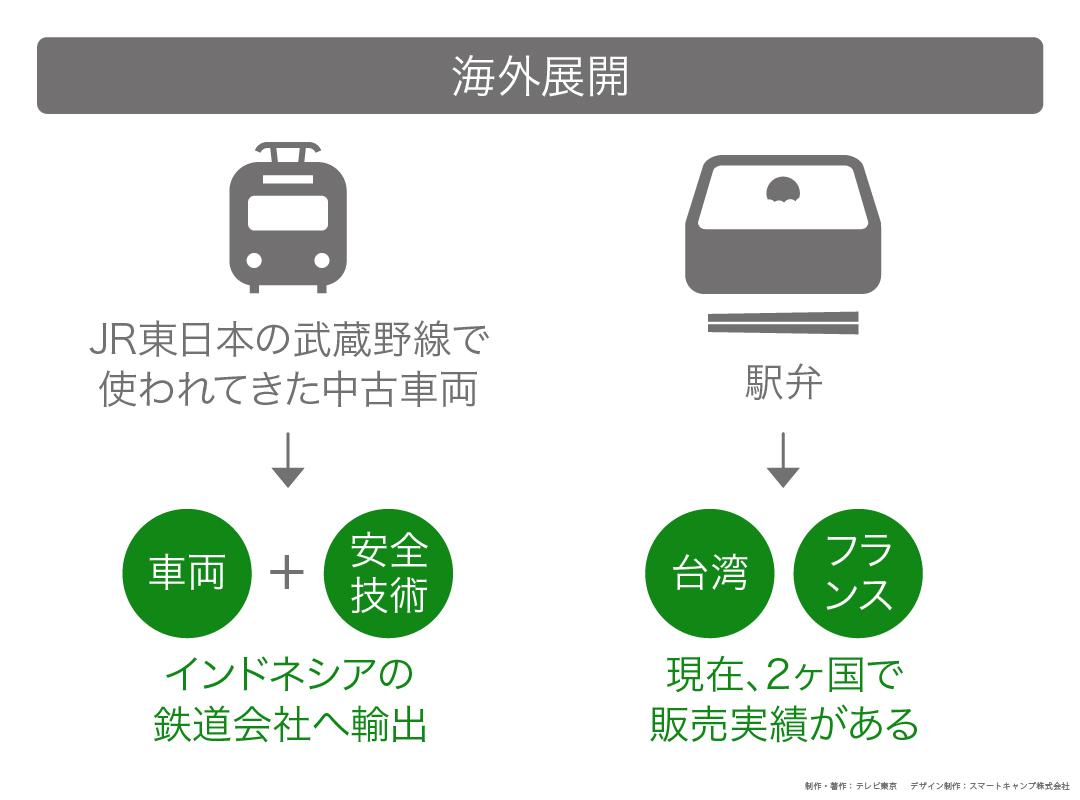 カンブリア_JR東日本②_04
