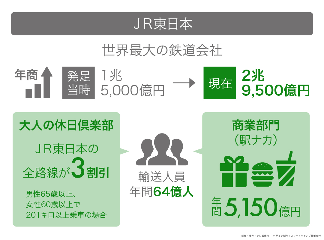 カンブリア_JR東日本①_01
