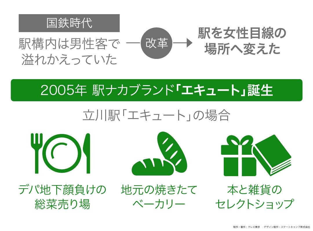 カンブリア_JR東日本②_02
