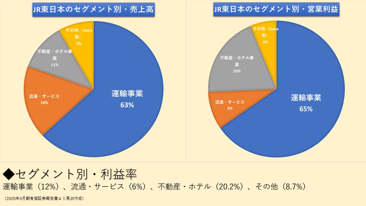 JR_グラフ②