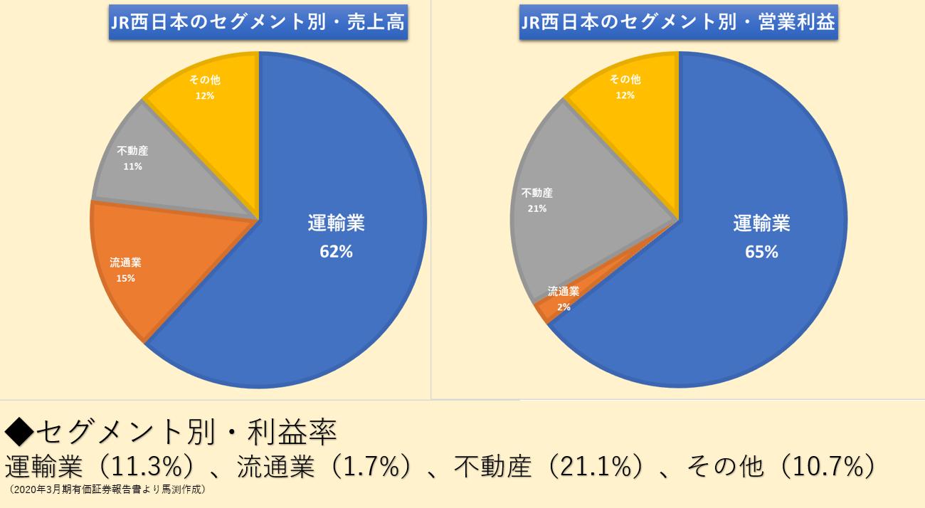 JR_グラフ④
