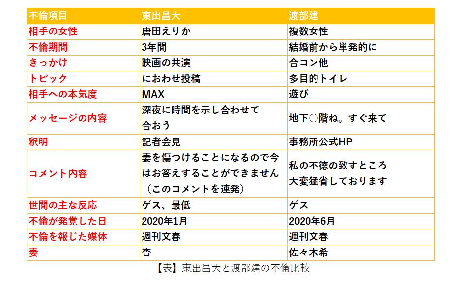 SnapCrab_NoName_2020-7-15_10-7-55_No-00