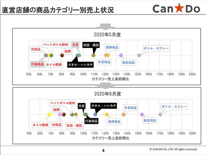 キャンドゥ_図3.jpg