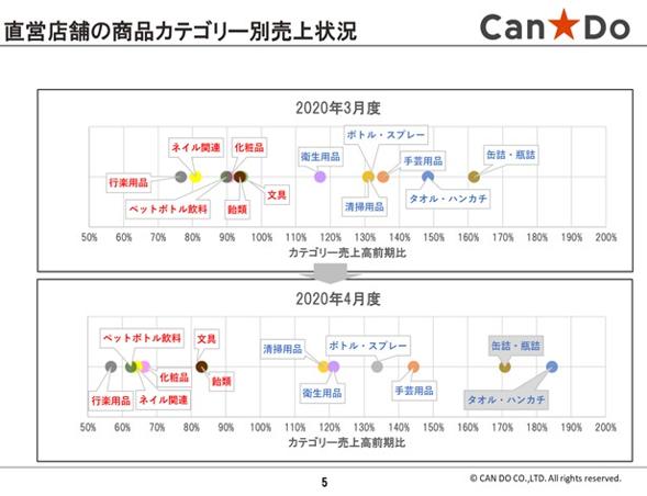 キャンドゥ_図2.jpg